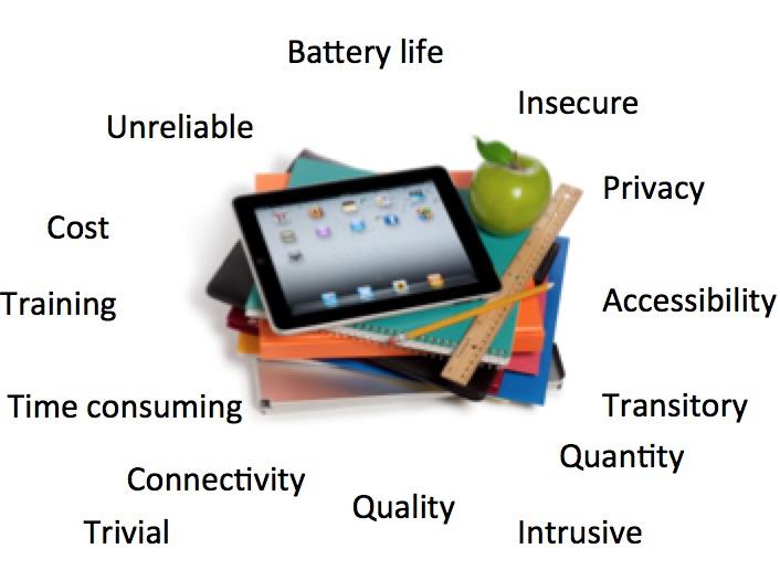 technologies_cons.jpg