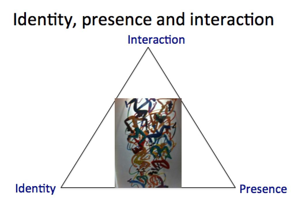 digital_identity.jpg