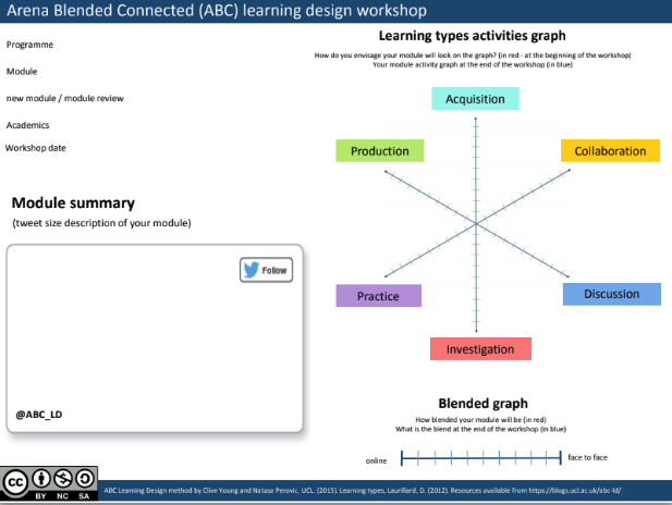 abc_graph.png
